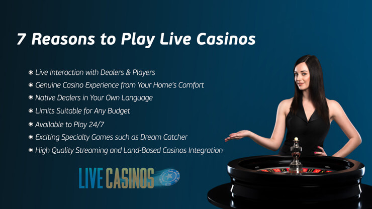 What is a Live Online Casino?